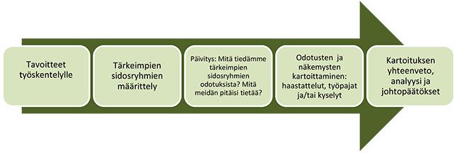Sidosryhma¦êtyo¦ê_kuva_w645px